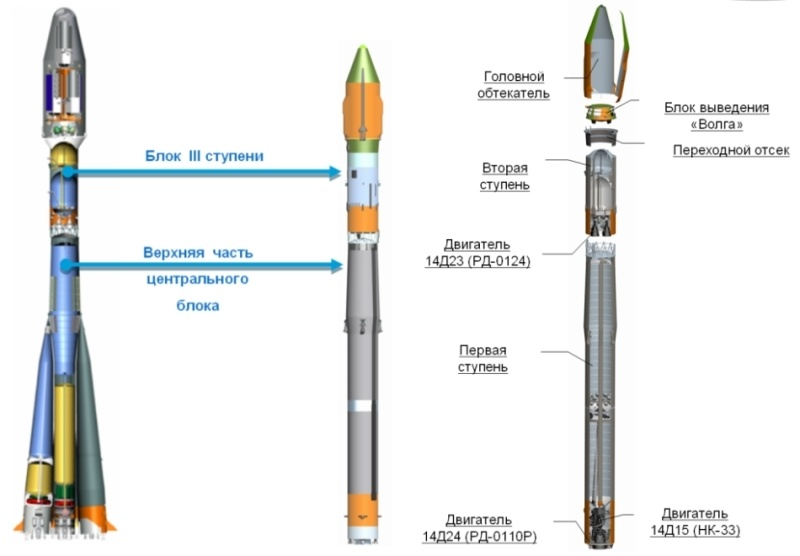 Как худеют наши ракеты - 6