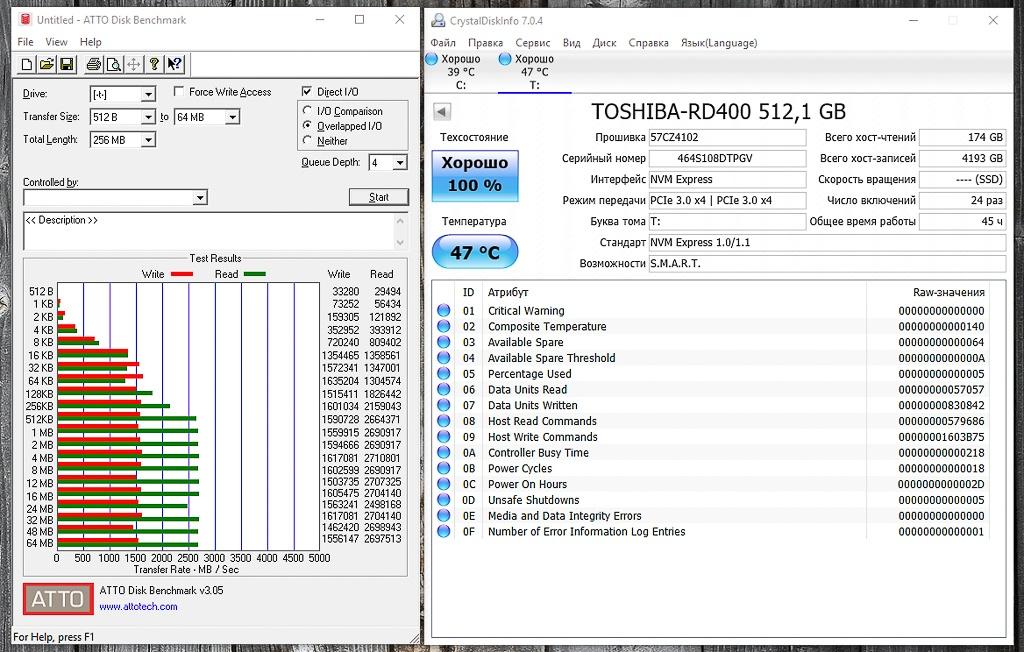 Обзор SSD накопителя OCZ RD400 — Citius, Altius, Fortius - 24
