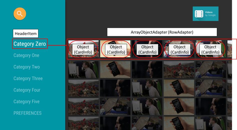 Введение в разработку приложений для Android TV - 4