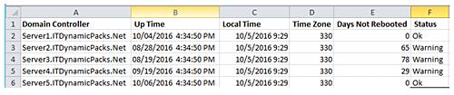 Зачем нужно перезагружать контроллеры домена раз в месяц - 2