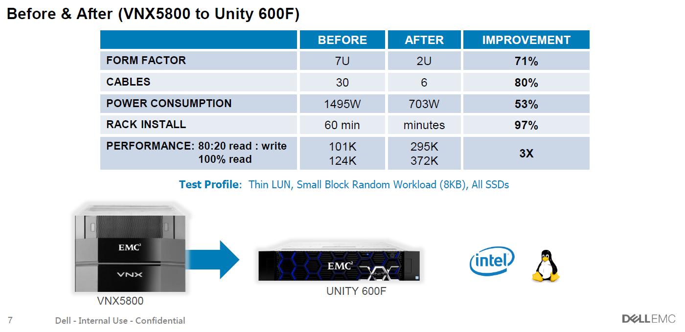 Под капотом у новой поделки Dell + EMC — флешового хранилища по цене дискового - 3