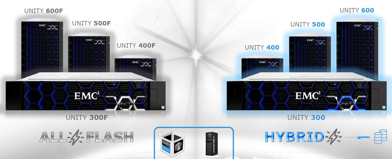 Под капотом у новой поделки Dell + EMC — флешового хранилища по цене дискового - 9