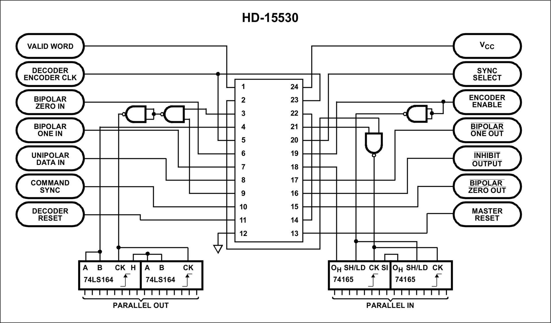Реализация протокола MIL-STD-1553 на STM32 - 2