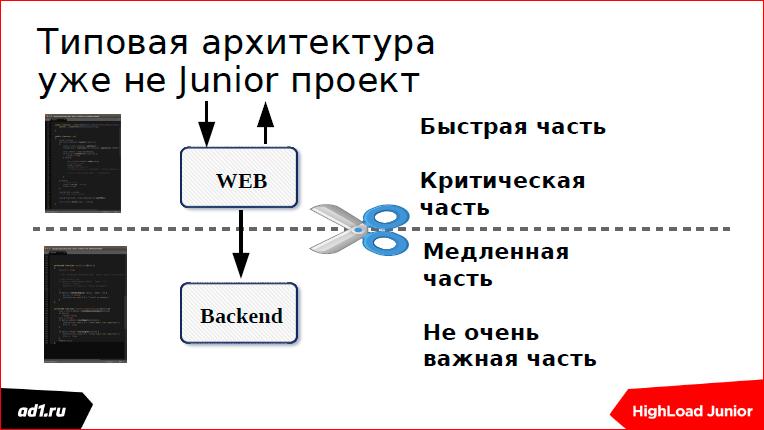 Очереди и блокировки. Теория и практика - 11