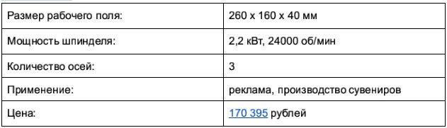 Доступные 3D-фрезеры c ЧПУ, часть 1: до 250 тысяч рублей - 18