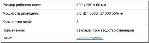 Доступные 3D-фрезеры c ЧПУ, часть 1: до 250 тысяч рублей - 21