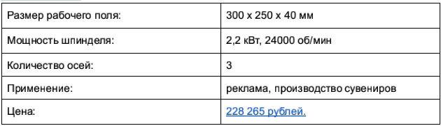 Доступные 3D-фрезеры c ЧПУ, часть 1: до 250 тысяч рублей - 24