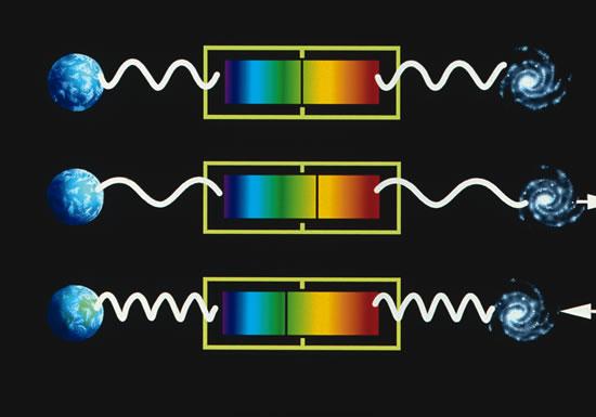 Галактики, двигающиеся со скоростью света - 4
