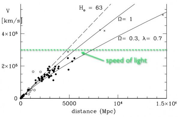 Галактики, двигающиеся со скоростью света - 5