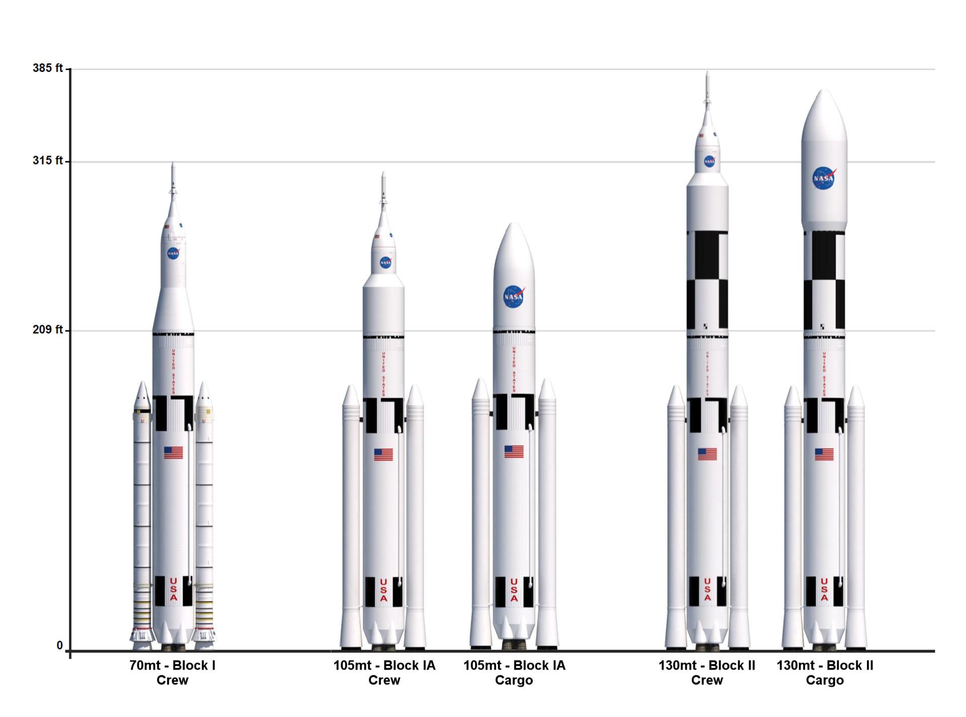 НАСА и история непостоянства задач агентства - 8