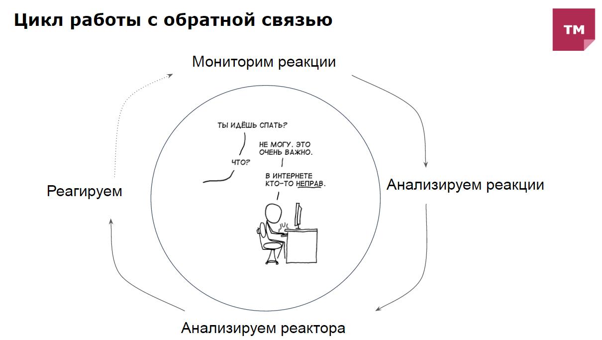 Отчёт с зимнего хабрасеминара TechMedia в Москве - 2