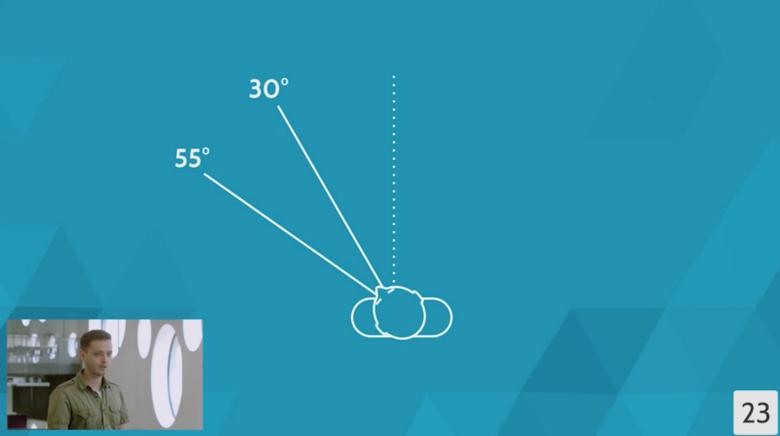 Практическое руководство по VR-дизайну - 5