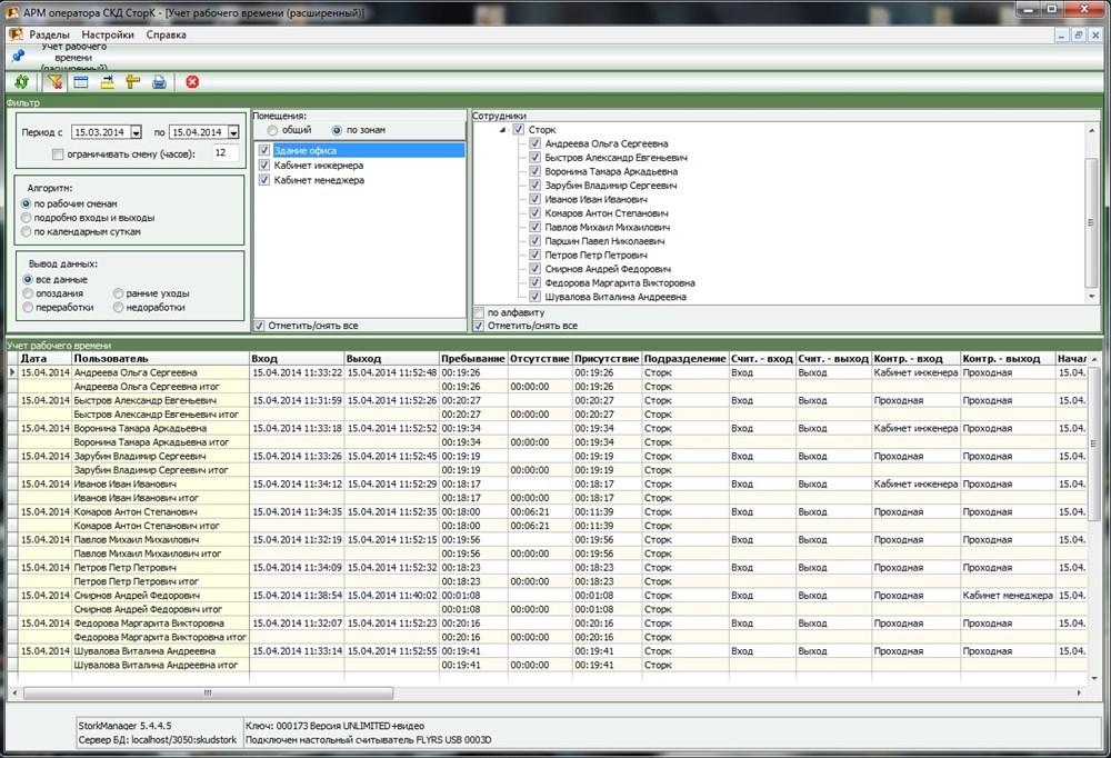 Обзор СКУД с бесплатным программным обеспечением - 64