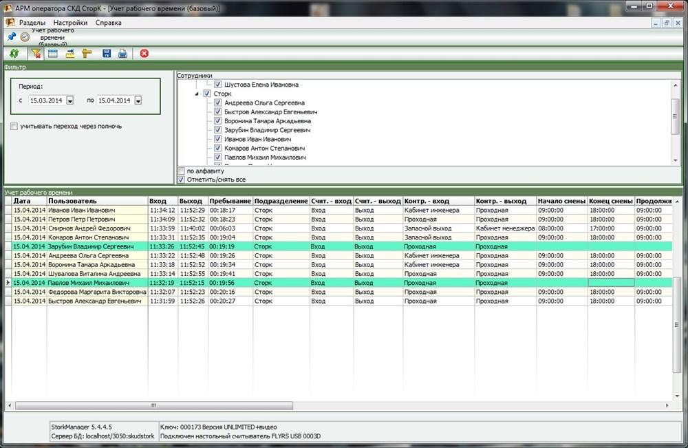 Обзор СКУД с бесплатным программным обеспечением - 65