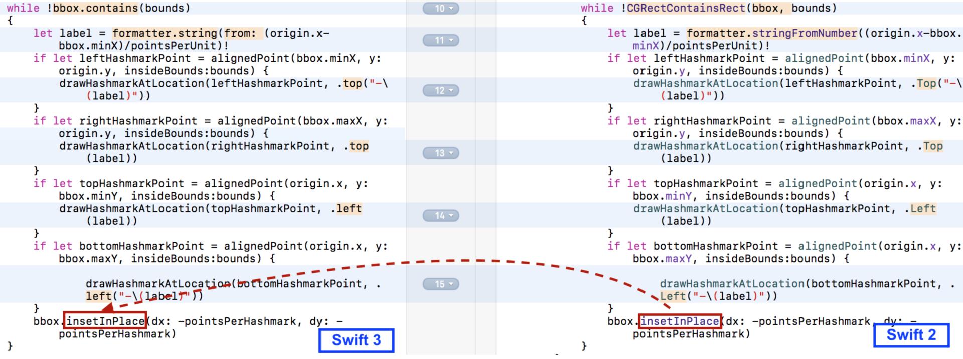 Переходим на Swift 3 с помощью миграционного «робота» в Xcode 8.1 и 8.2 - 31