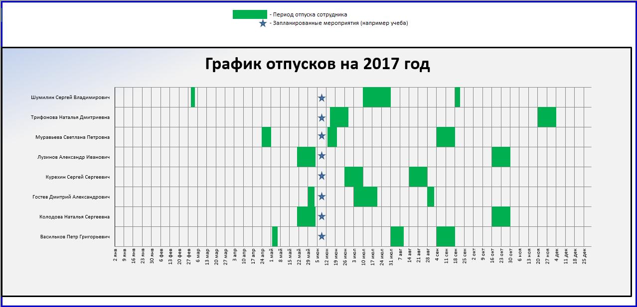 Шаблон графика отпусков (или графика обучения или иного графика) в MS Excel файле - 2