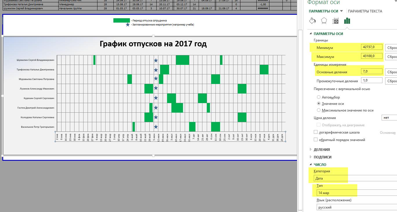 Шаблон графика отпусков (или графика обучения или иного графика) в MS Excel файле - 4