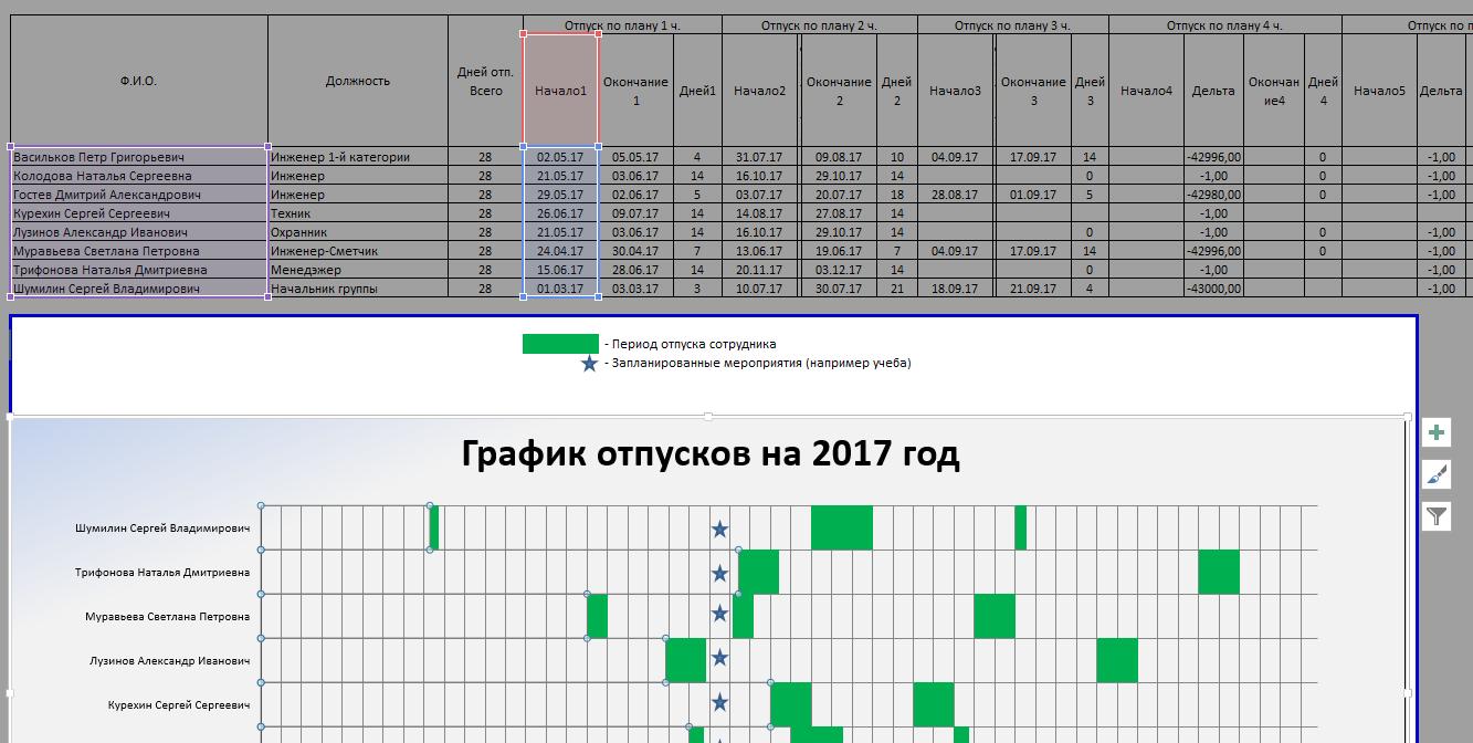 Шаблон графика отпусков (или графика обучения или иного графика) в MS Excel файле - 6