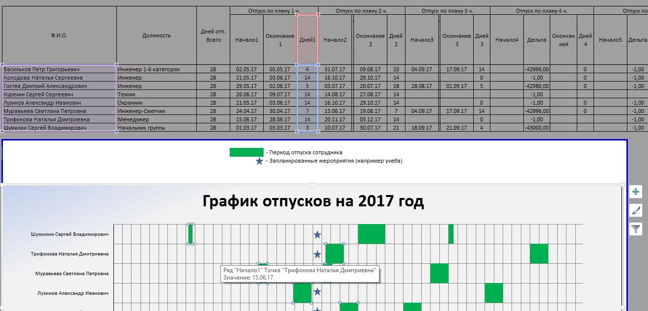 Шаблон графика отпусков (или графика обучения или иного графика) в MS Excel файле - 7