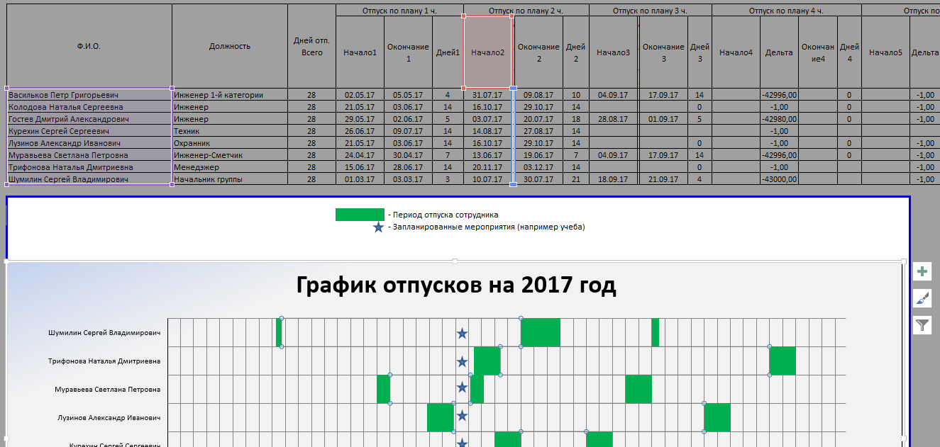 Шаблон графика отпусков (или графика обучения или иного графика) в MS Excel файле - 9