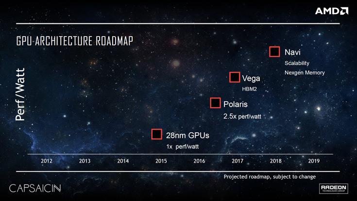 Выход GPU AMD Vega намечен на 2017 год