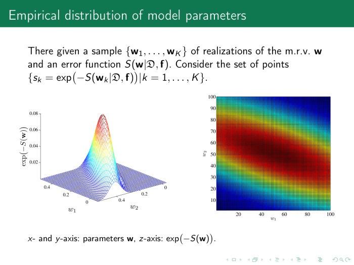 Порождение и выбор моделей машинного обучения. Лекция в Яндексе - 14