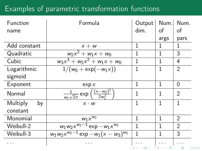 Порождение и выбор моделей машинного обучения. Лекция в Яндексе - 19