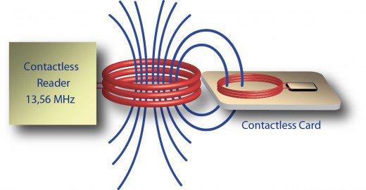 Близкий контакт: на что ваш смартфон способен с NFC - 9