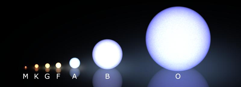 Десять самых ярких звёзд на небе - 5