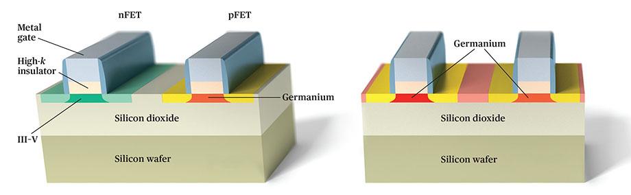 Германий может заменить кремний в транзисторах и вывести их на новый уровень - 4