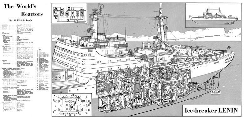 Мирный атом взламывает льды: наш атомный ледокольный флот - 14