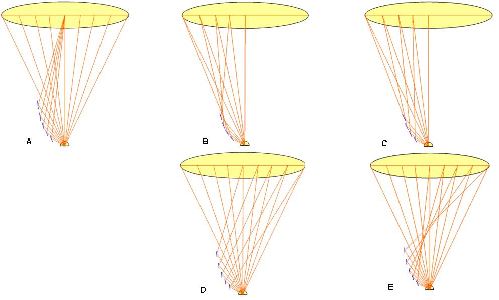Построение компактных коллиматоров для мощных светодиодов - 3