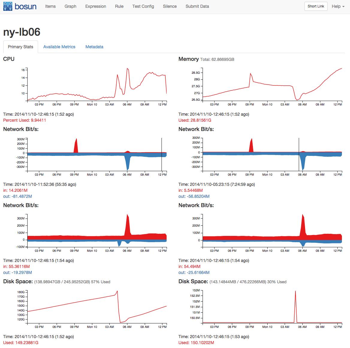 «Производительность – это фича». Интервью с Марко Чеккони, Stack Overflow - 3