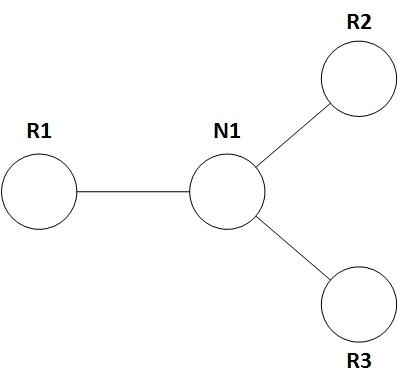 Протокол OSPF в Quagga (одна зона) - 11