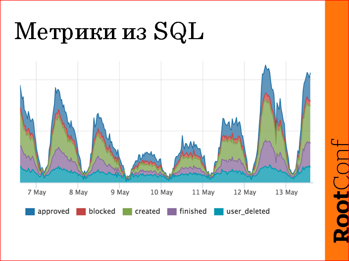 Monitoring driven эксплуатация - 33