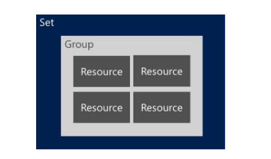 Что нового в Windows Server 2016 Failover Clustering - 20