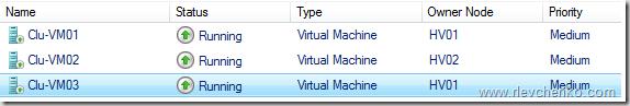 Что нового в Windows Server 2016 Failover Clustering - 24