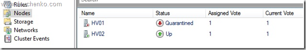 Что нового в Windows Server 2016 Failover Clustering - 27