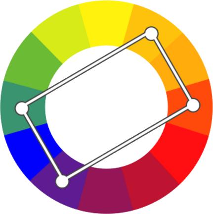 Манипуляции пользователями сайта с помощью цветов - 3