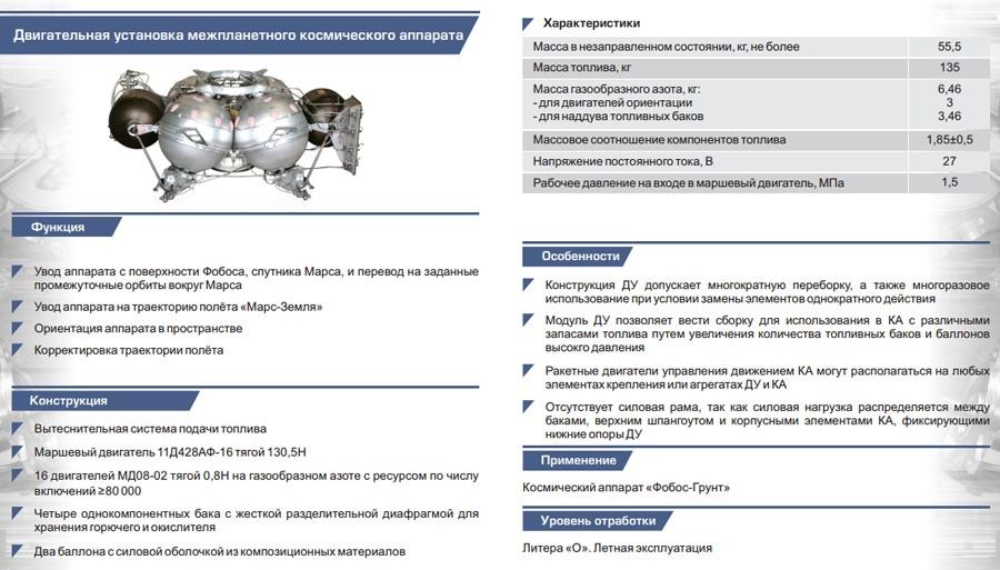 Год проекту лунного микроспутника - 3