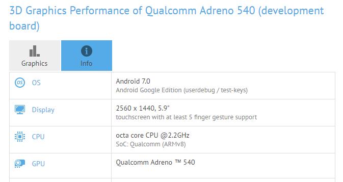 GPU Adreno 540 в новой платформе Qualcomm будет очень производительным
