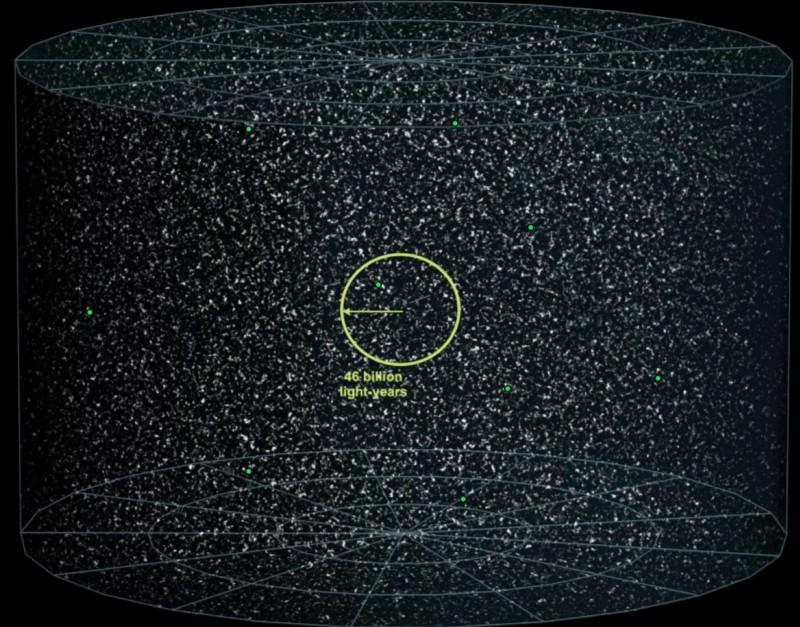 Спросите Итана №112: стоит ли бояться конца Вселенной - 12