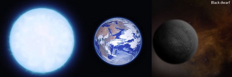 Далёкое будущее нашей Солнечной системы - 11