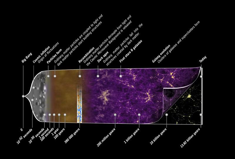 Далёкое будущее нашей Солнечной системы - 4