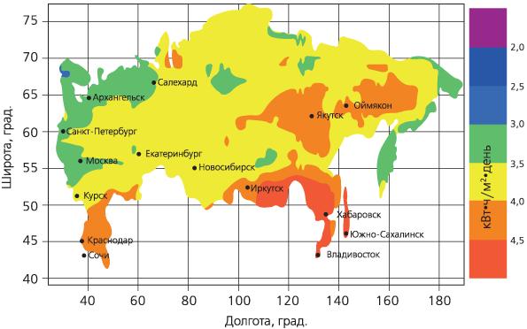 Массовая «альтернативная» энергетика в России – это реально? - 3