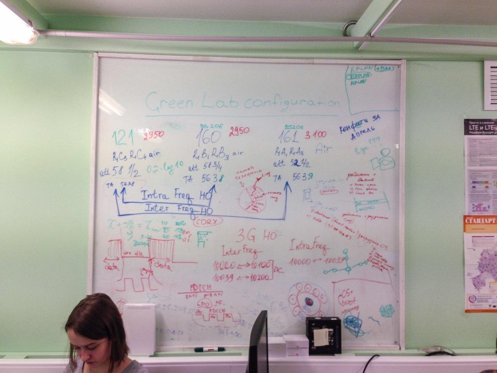 Лаборатория «МегаФона»: как сотовый оператор тестирует технику - 13