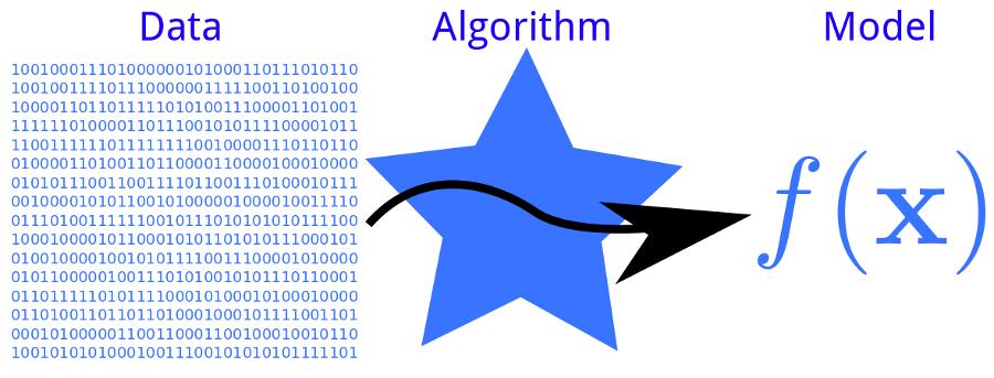 Нелинейная регрессия в Apache Spark. Разрабатываем своими руками - 1