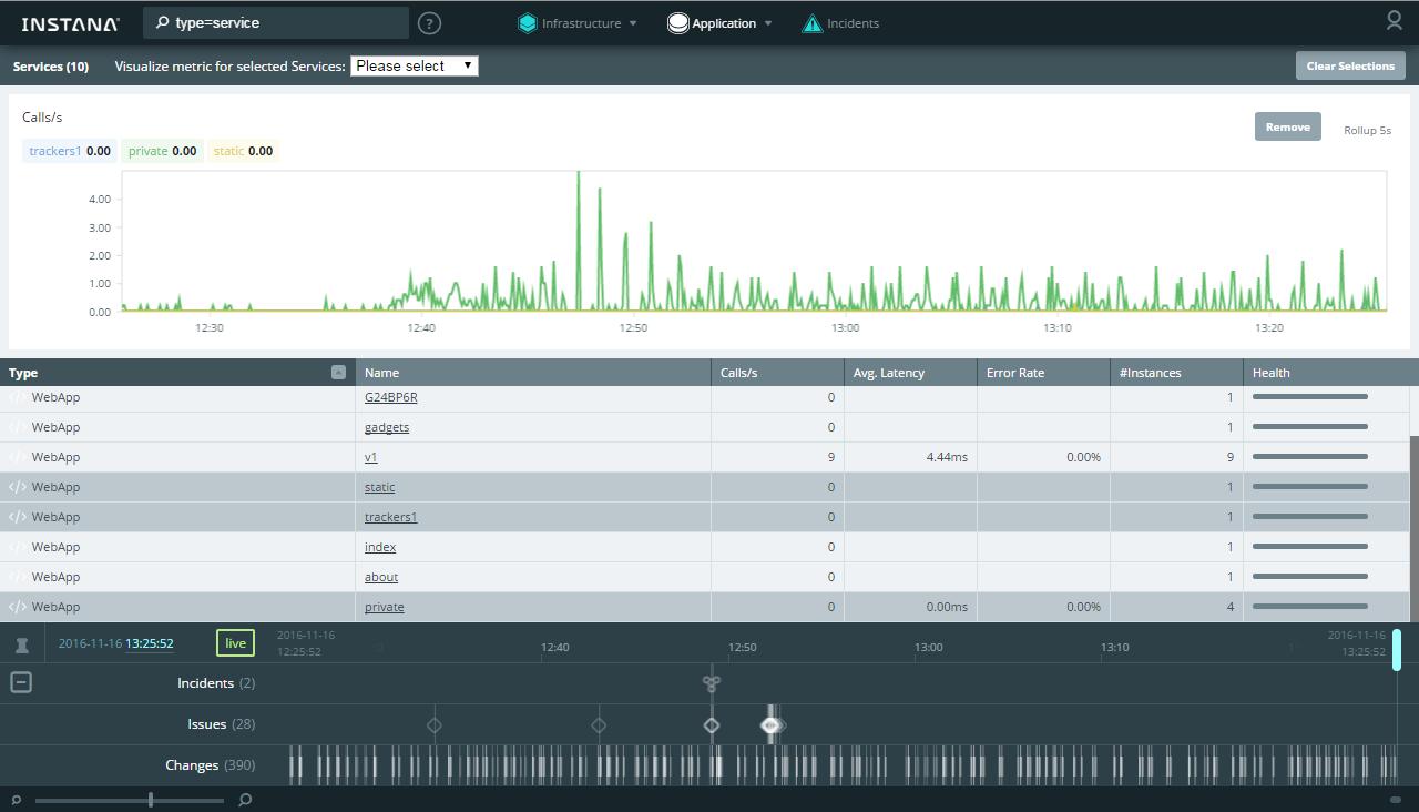 Обзор системы мониторинга приложений Instana - 10