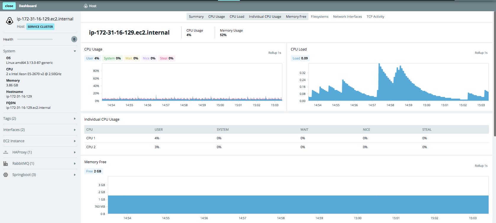 Обзор системы мониторинга приложений Instana - 12