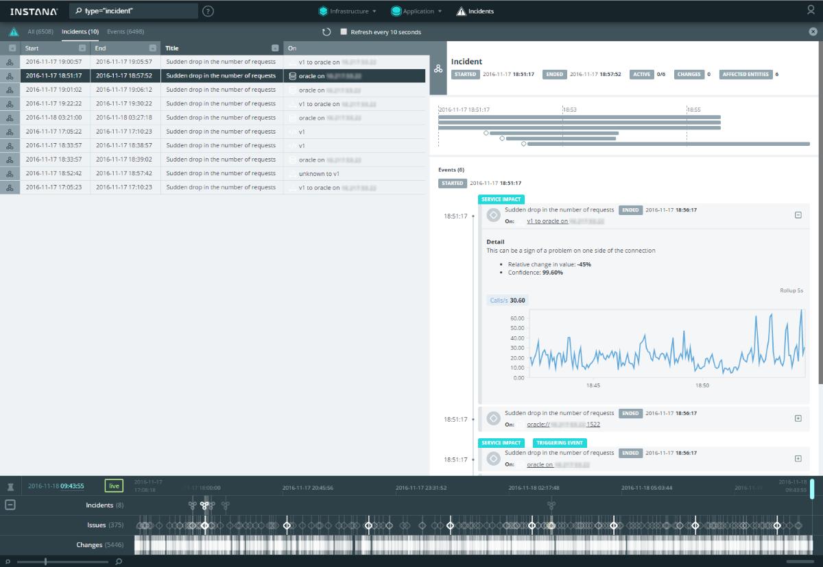 Обзор системы мониторинга приложений Instana - 15